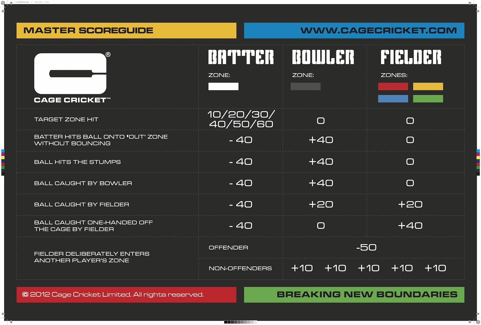 CC_SCOREGUIDE-1